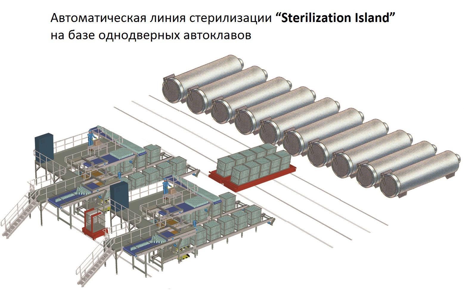 Оборудование, комплексные системы стерилизации компании Levati