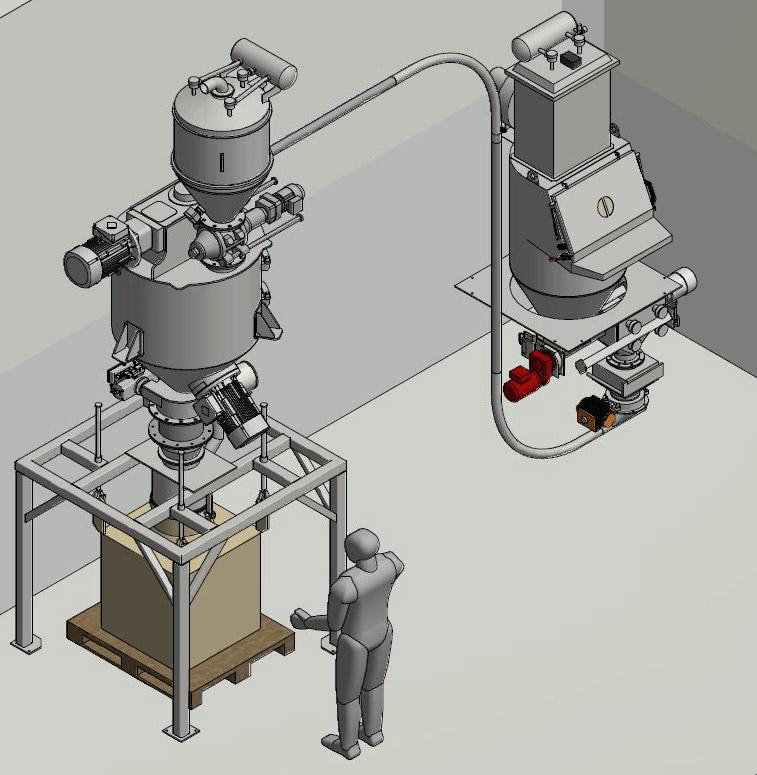 Автоматическая загрузка миксера с беспылевого растаривателя и контрольным просеиванием входящего сырья, готовое оборудование Украина